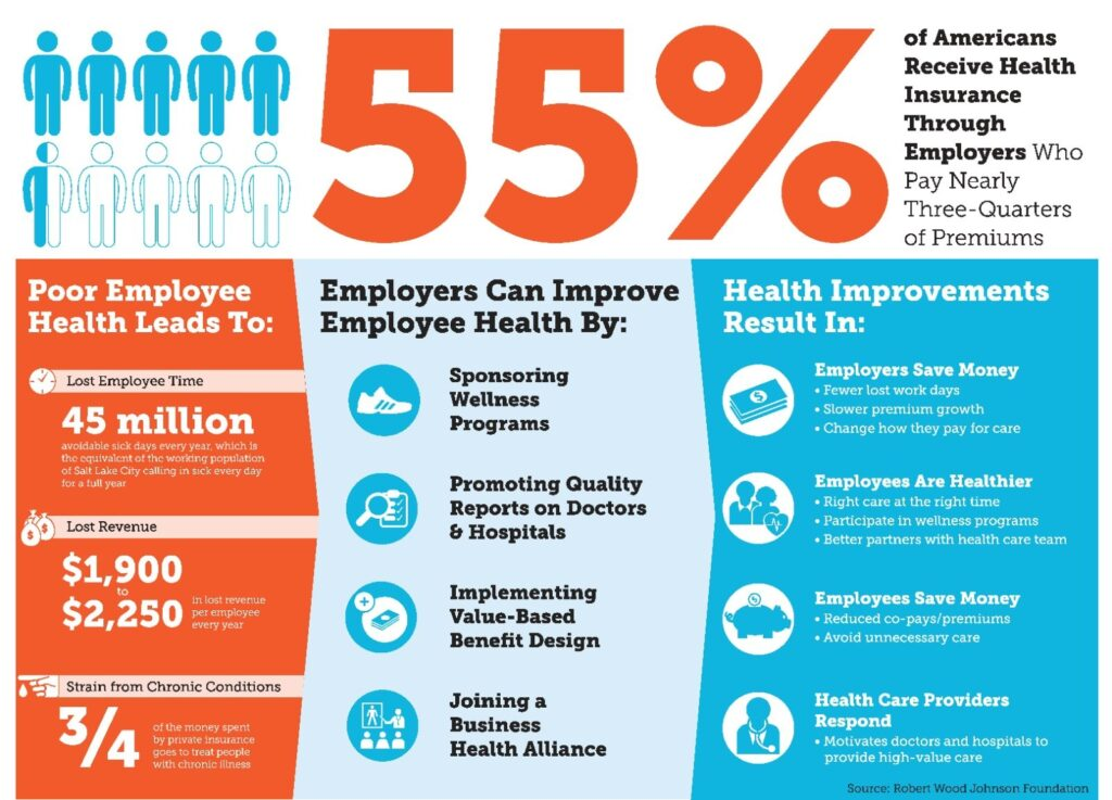 workforce-wellness-infographic